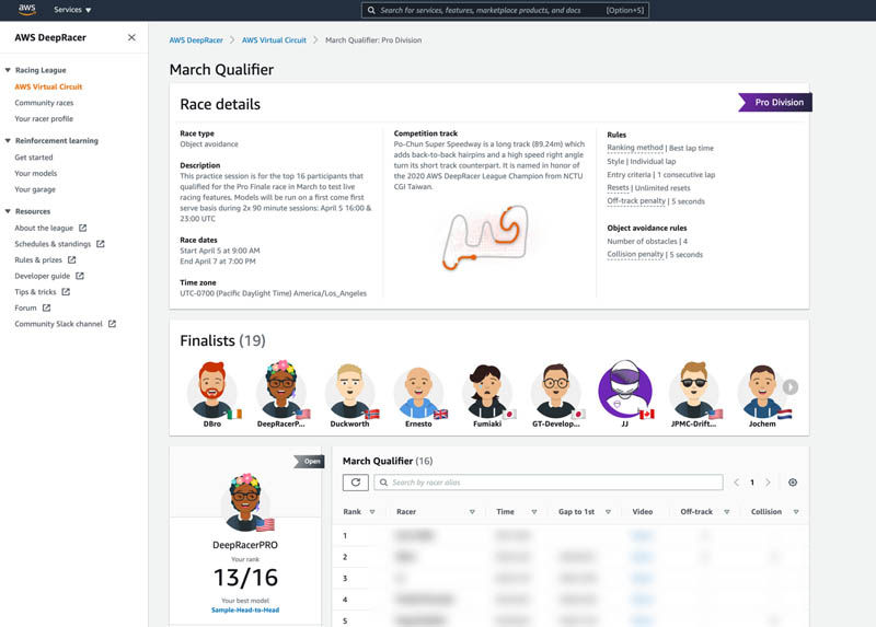 win a digital car and personalize your racer profile on the aws deepracer console 1 hyperedge embed image