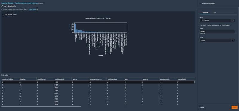 prepare data for predicting credit risk using amazon sagemaker data wrangler and amazon sagemaker clarify 18 hyperedge embed