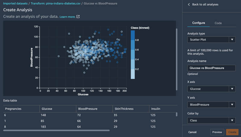 develop and deploy ml models using amazon sagemaker data wrangler and amazon sagemaker autopilot 8 hyperedge embed