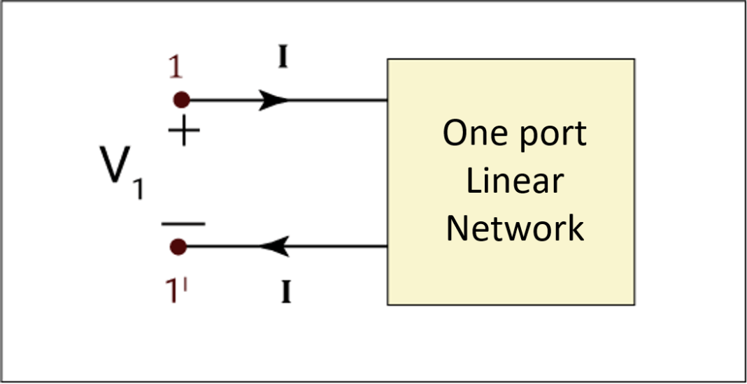 One port two terminal network