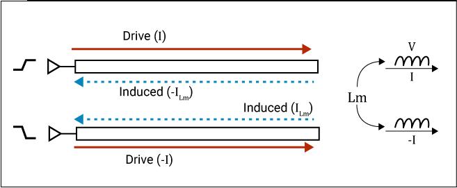 Current flow during odd mode transmission