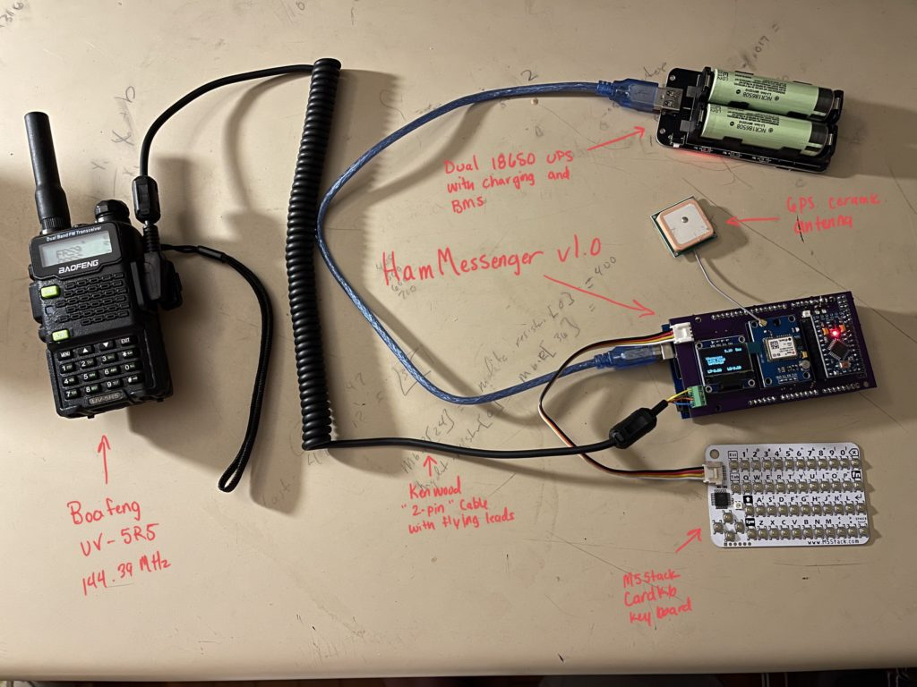 send text messages over ham radio with the hammessenger hyperedge embed