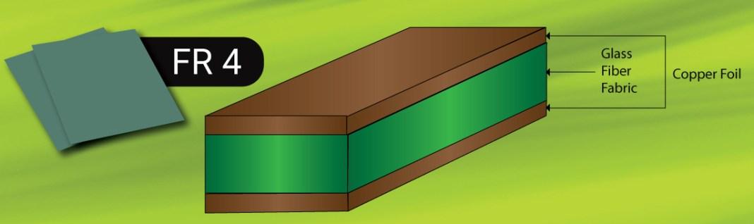 FR4 laminates for PCB manufacturing