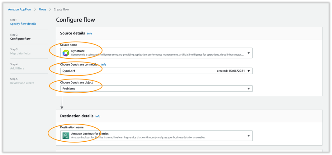 detect anomalies in operational metrics using dynatrace and amazon lookout for metrics 4 hyperedge embed