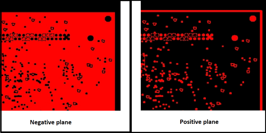 Comparison of positive and negative planes for PCBs
