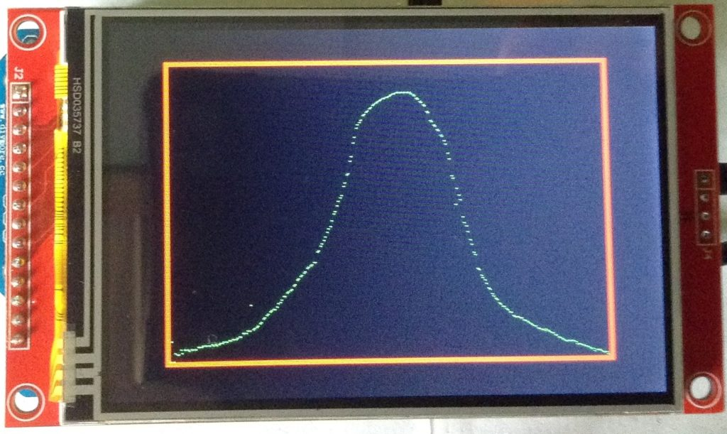 use an arduino touchscreen to draw the waveforms that youd like your synth to produce 1 hyperedge embed
