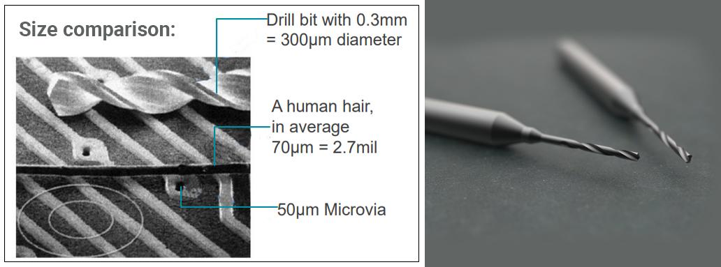 Circuit board drill hole size comparison