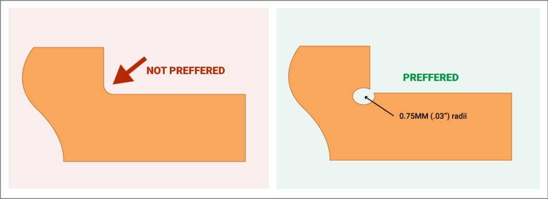 90° inside corners in flex circuit