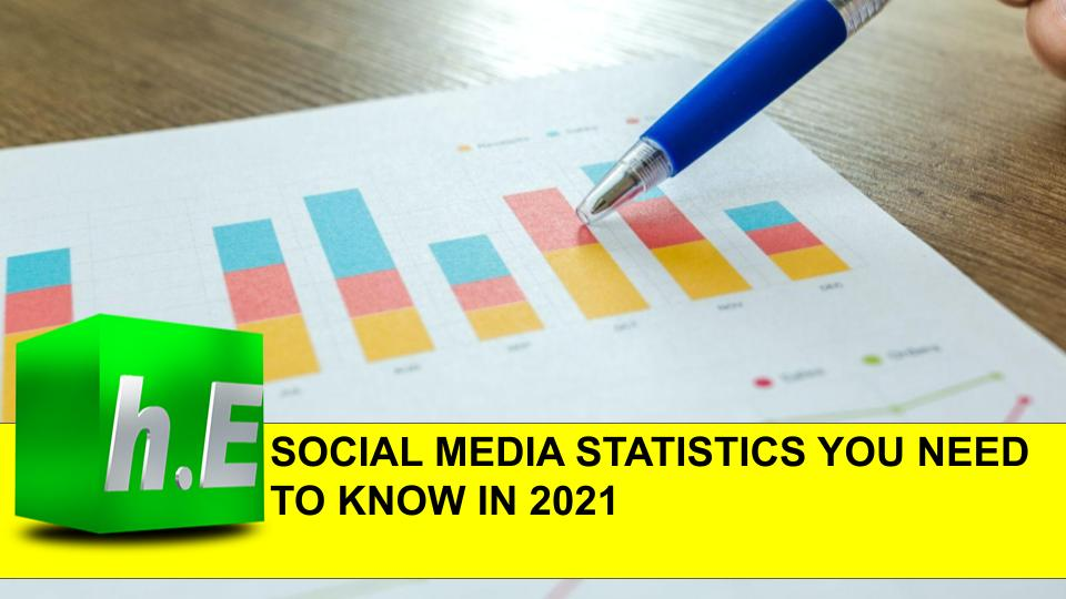 SOCIAL MEDIA STATISTICS YOU NEED TO KNOW IN 2021