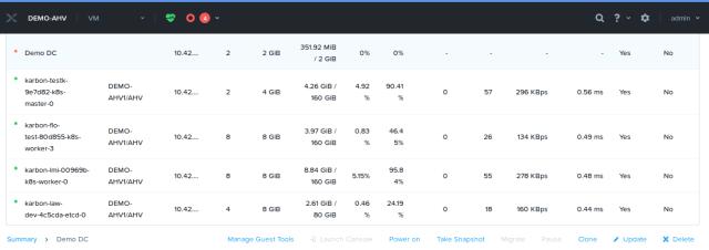Nutanix Guest VMs power on