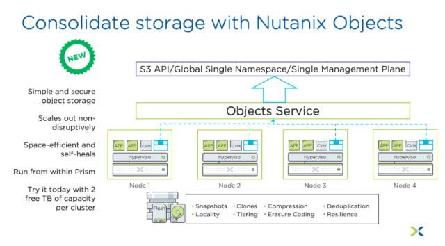 Nutanix Object Storage