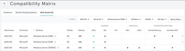 Nutanix AHV Supported Gust OS - Windows Server 2008
