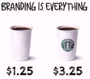 Branding Basics for Business Success: 2018 Rocks!