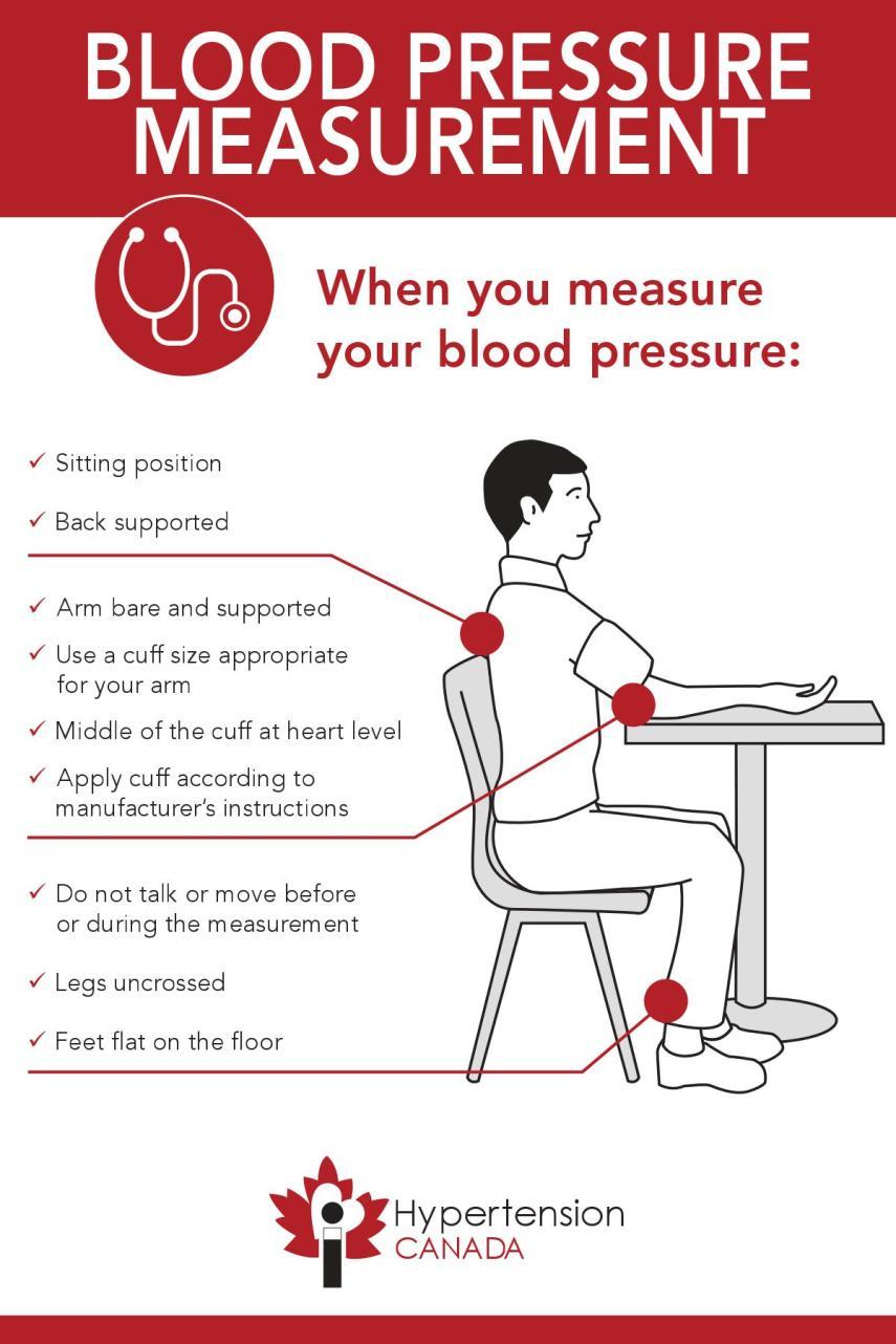 Home Blood Pressure Log Resource (Download PDF preview)