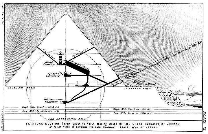 Piramidi 8