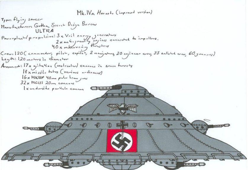 dice complotto UFO nazisti e 4