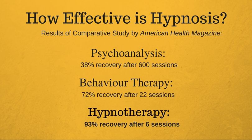How-Effective-is-hypnotherapy1