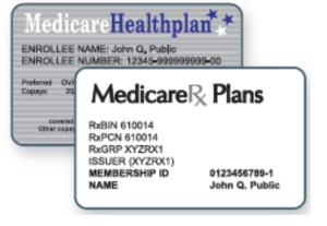 Social Security Disability Insurance and Medicare Plans