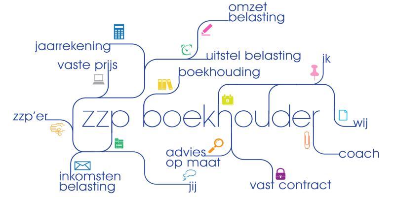 ZZP-boekhouder Amsterdam vaste prijs van 80 euro p/m
