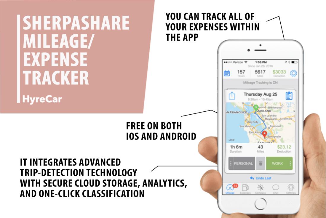 sherpashare mileageexpense tracker