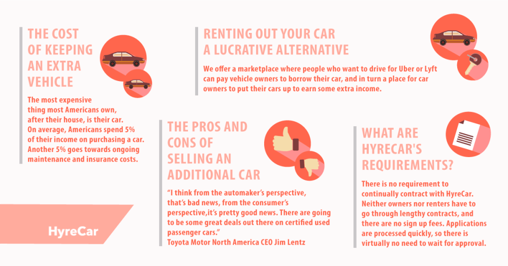 Should You Rent Your Car Instead of Selling It
