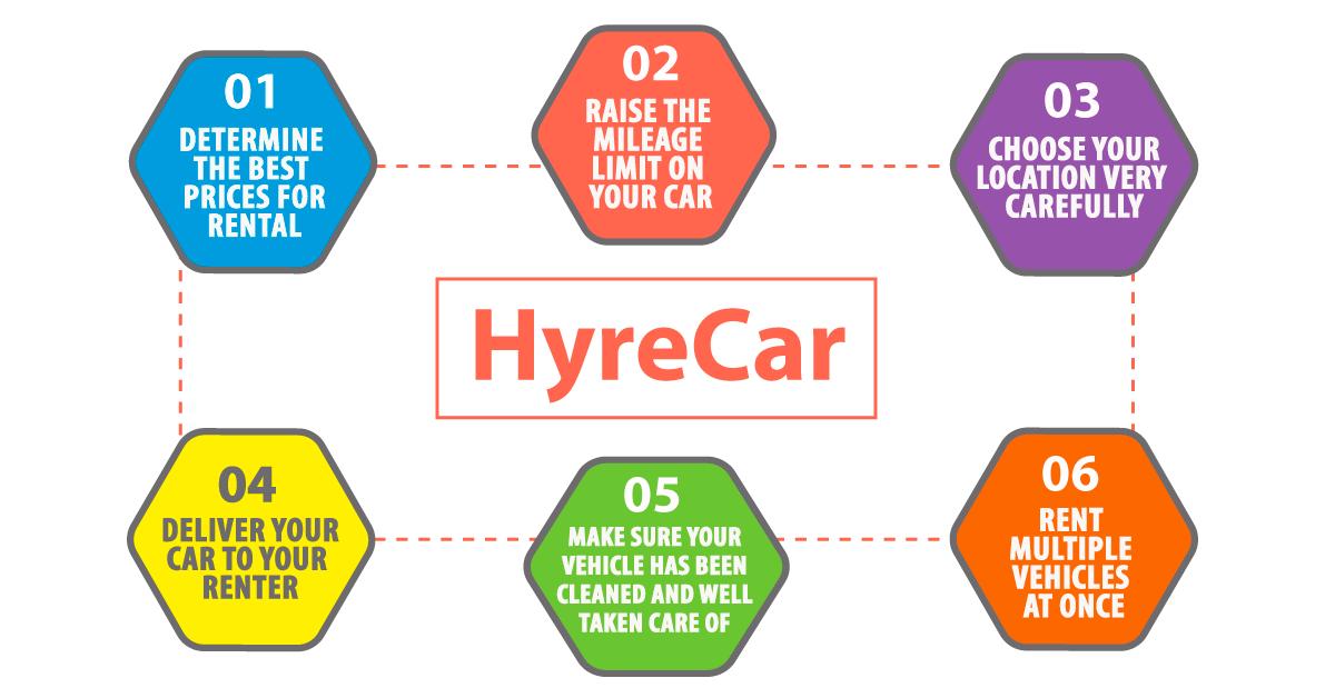 Know How to Become a Hyrecar Preferred Partner
