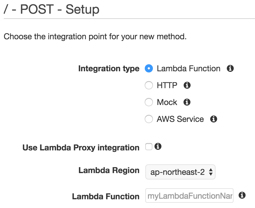 API Gateway Method Setup Screenshot