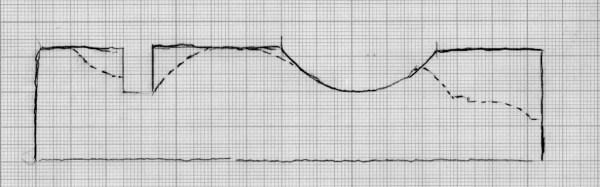 Skisse som viser korleis ein med hulkilhøvel har høvla ned til nivået som er høvla med nothøvelen. Skisse: Rune Hoflundsengen