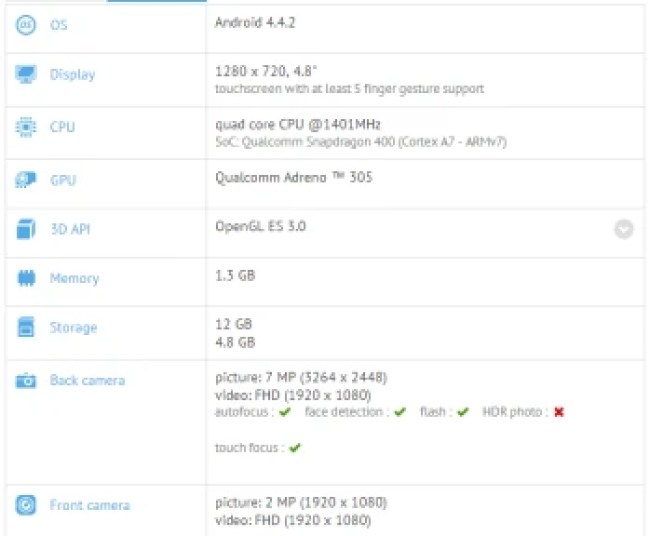 "Purported Galaxy S5 mini specs appear: 4.8"" HD display, Snapdragon 400, and an 8 MP camera"