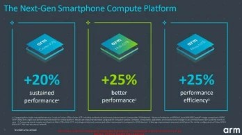 Thanks to the ARM Cortex-A78 CPU core, the Exynos 992 out performs the Snapdragon 865 - The 5G Apple iPhone 12 series might not be the first phones powered by a 5nm chip