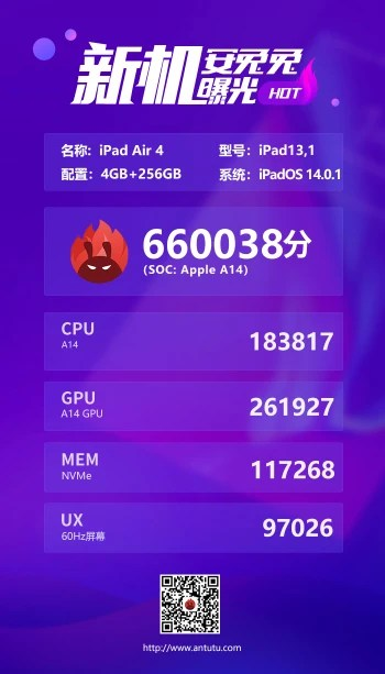 iPad Air 4's AnTuTu scores - iPhone 12 loses to iPad Air 4 on AnTuTu, also lags behind iPhone 11 in graphics