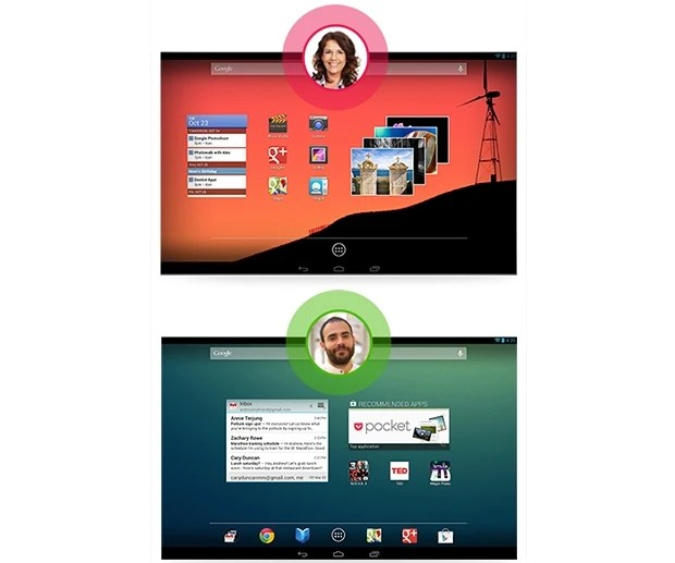 Multiuser support: only for tablets