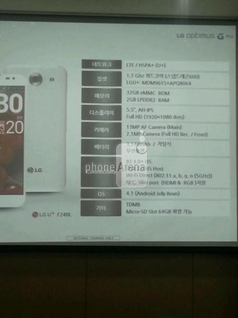 https://i2.wp.com/i-cdn.phonearena.com/images/articles/77207-image/LG-Optimus-G-Pro.jpg?resize=468%2C625