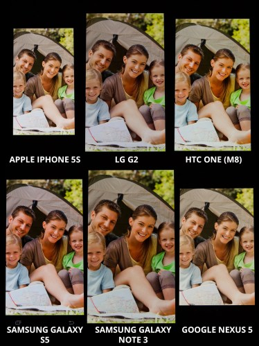 With maximum brightness of 500+ nits, the iPhone 5s 'outshines' the competition (image colors not representative of real display colors) - Screen comparison: Galaxy S5 vs iPhone 5s vs One (M8) vs Note 3 vs Nexus 5 vs G2