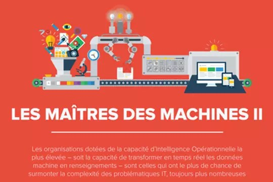 Après la Business Intelligence, cap sur l'intelligence opérationnelle