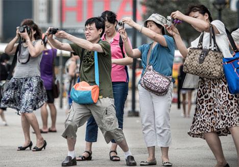 Popular Tourist Countries