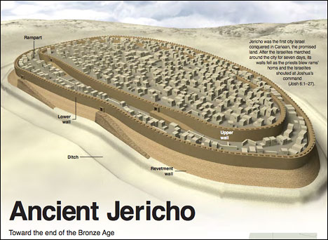 Top 10 oldest cities continually inhabited Jericho