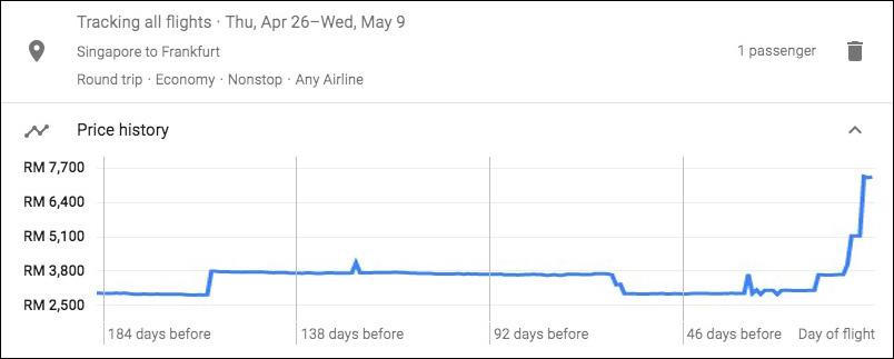 Booking Cheap Flights Best Way