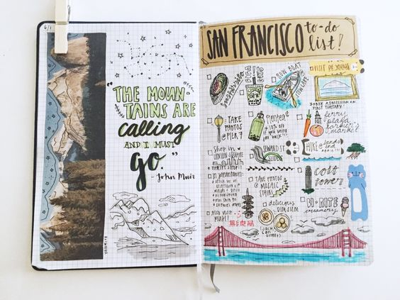 Travel checklist Bullet Journal Ideas
