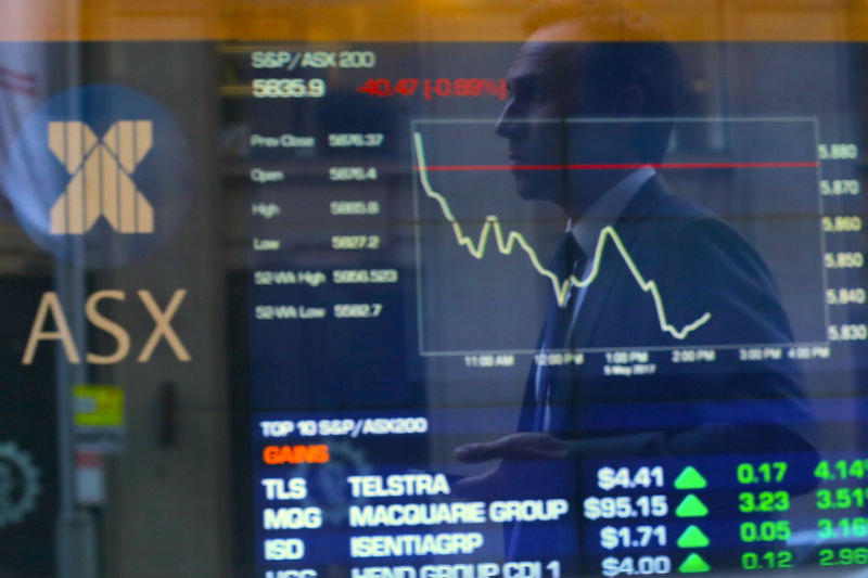 Australia stocks higher at close of trade; S&P/ASX 200 up 0.04%