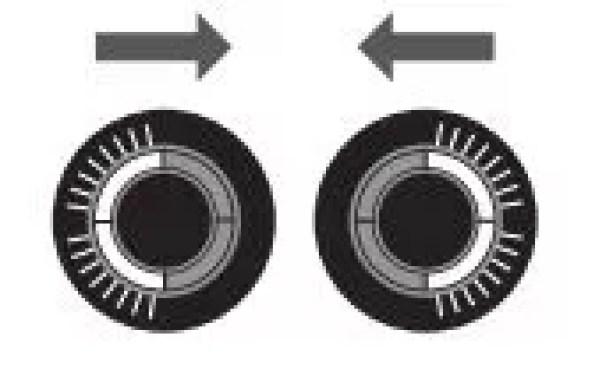 グローハイパーの点滅パターン左右点滅