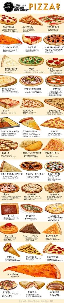 世界のいろいろな40種のピザを食べたい!スシ・ピザもいけそう。