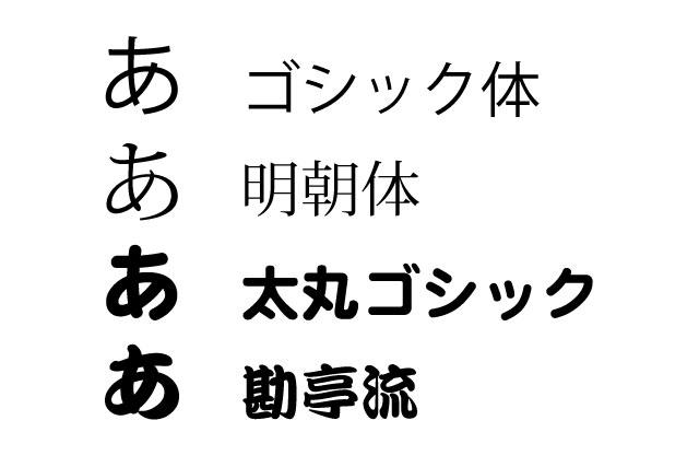 フォント4種