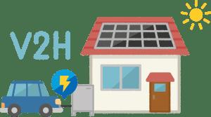 すべての屋根に太陽光発電が当たり前になる時代が来るかも