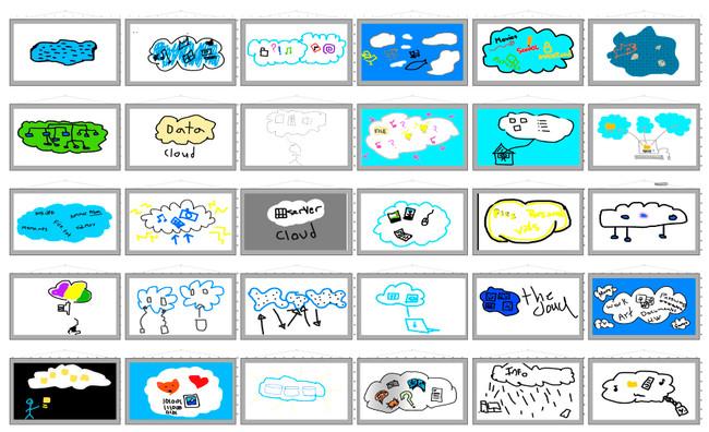 Permalink to Un estudio pidió a 100 personas que dibujaran Internet, y el resultado es que nadie sabe dibujar