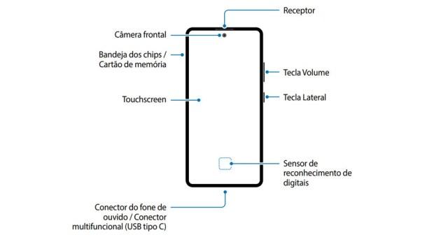 Filtran el manual del Samsung℗ Galaxy℗ S10 Lite, confirmando muchas de sus características