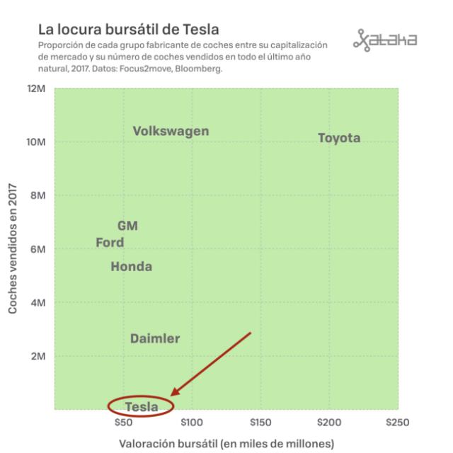 Tesla 001