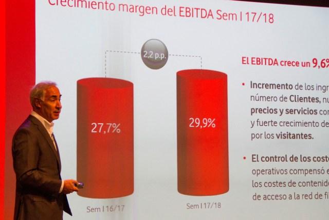 Vodafone crece en todos los aspectos en España(país) y ya está cerca de prometer fibra a 20 millones de hogares