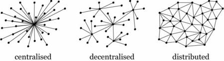 Internet descentralizado