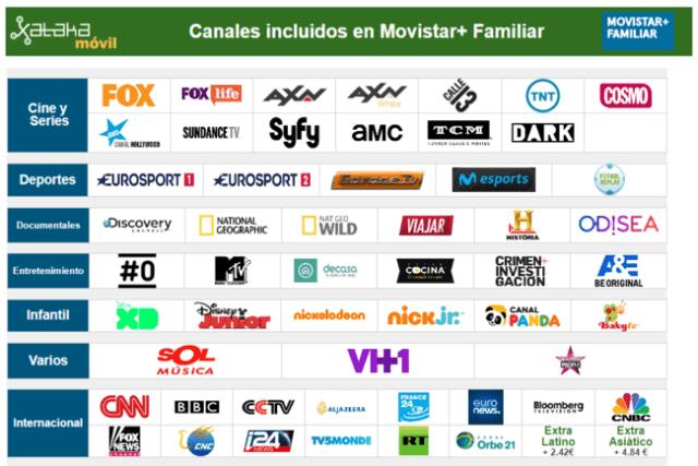Canales Incluidos En Movistar℗ Familiar En Julio(mes) De 2017